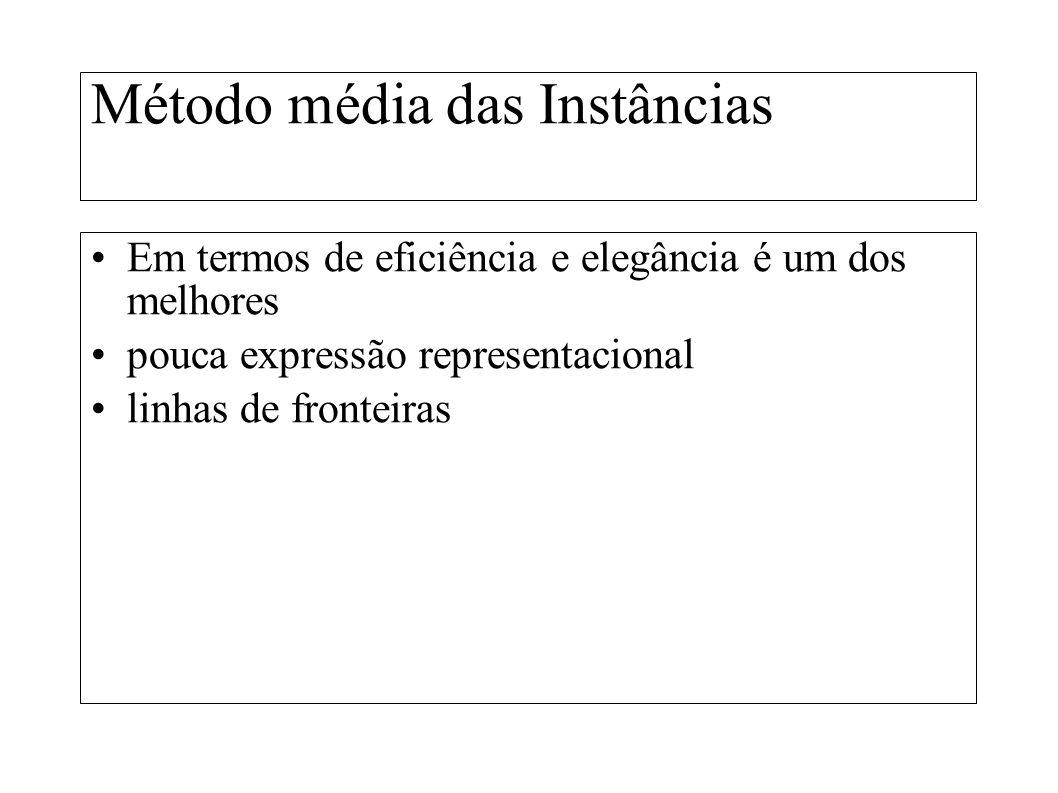 Método média das Instâncias