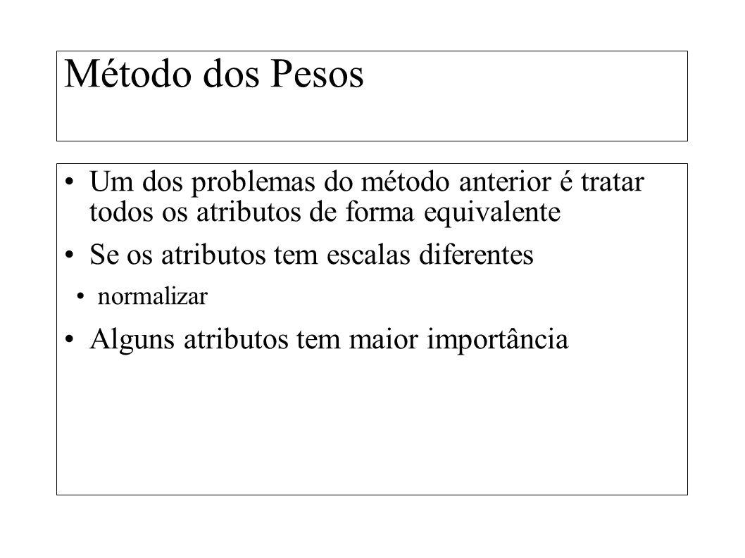 Método dos Pesos Um dos problemas do método anterior é tratar todos os atributos de forma equivalente.