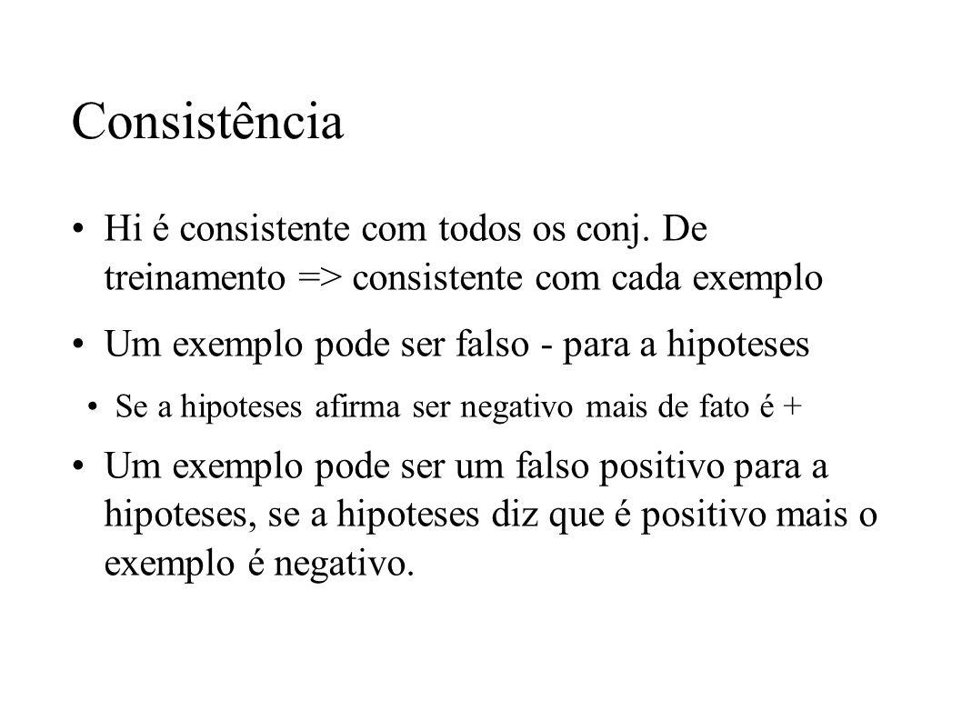 Consistência Hi é consistente com todos os conj. De treinamento => consistente com cada exemplo. Um exemplo pode ser falso - para a hipoteses.