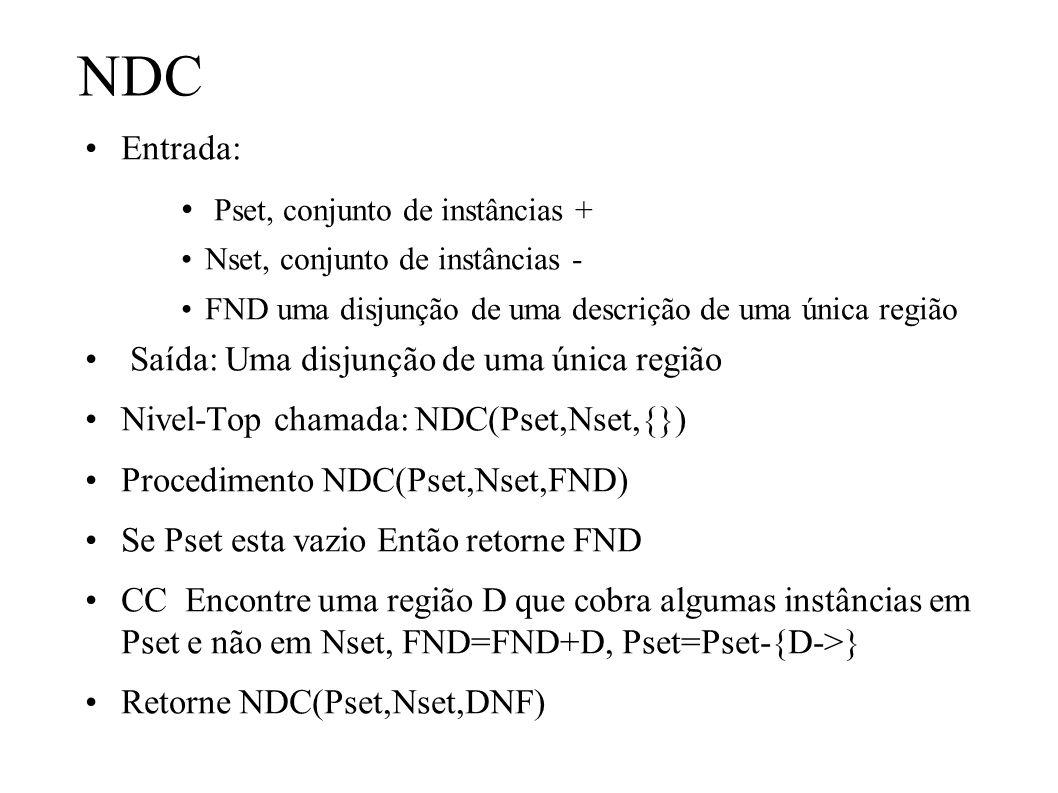 NDC Entrada: Pset, conjunto de instâncias +