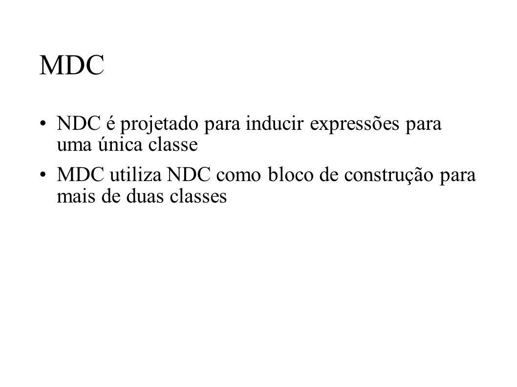 MDC NDC é projetado para inducir expressões para uma única classe