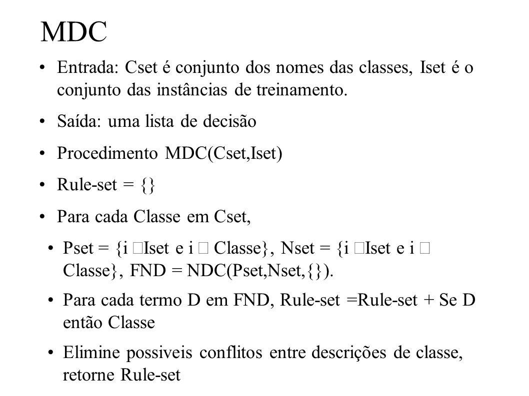 MDC Entrada: Cset é conjunto dos nomes das classes, Iset é o conjunto das instâncias de treinamento.