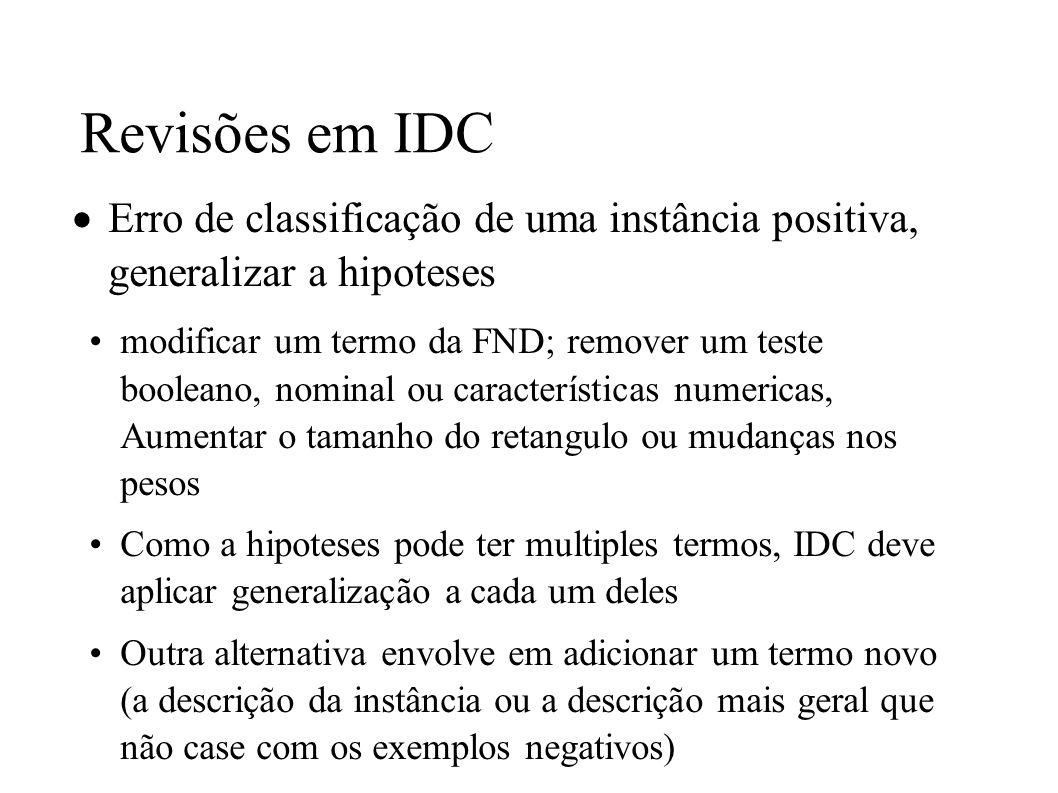 Revisões em IDC Erro de classificação de uma instância positiva, generalizar a hipoteses.