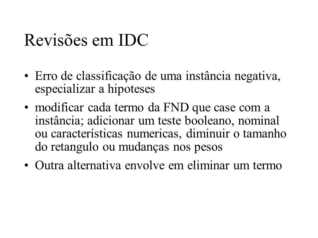 Revisões em IDC Erro de classificação de uma instância negativa, especializar a hipoteses.