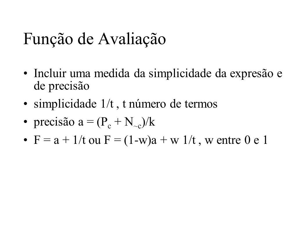 Função de AvaliaçãoIncluir uma medida da simplicidade da expresão e de precisão. simplicidade 1/t , t número de termos.