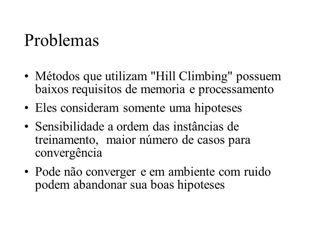 Problemas Métodos que utilizam Hill Climbing possuem baixos requisitos de memoria e processamento.