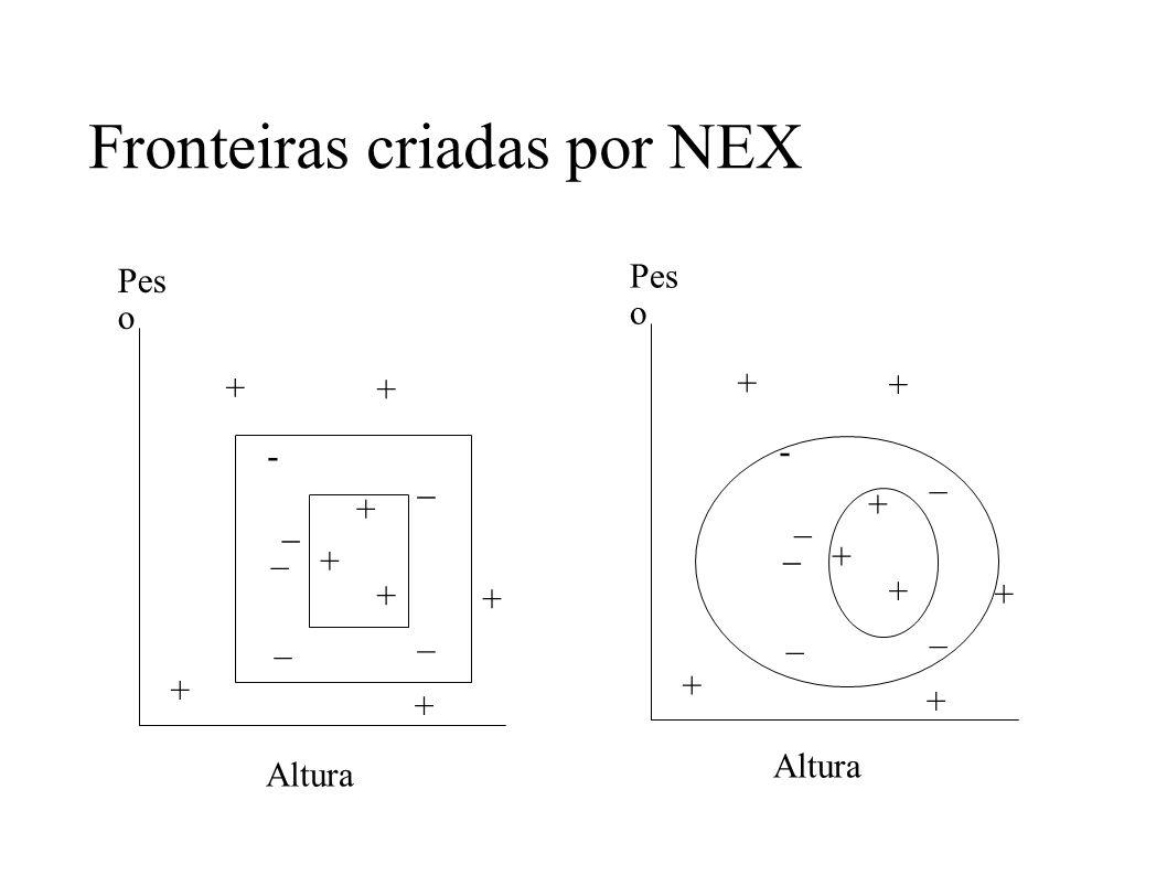 Fronteiras criadas por NEX