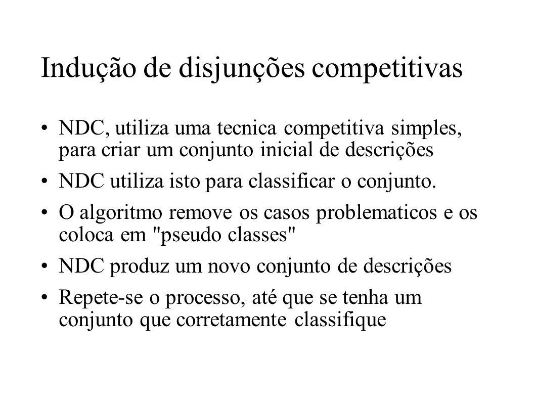 Indução de disjunções competitivas