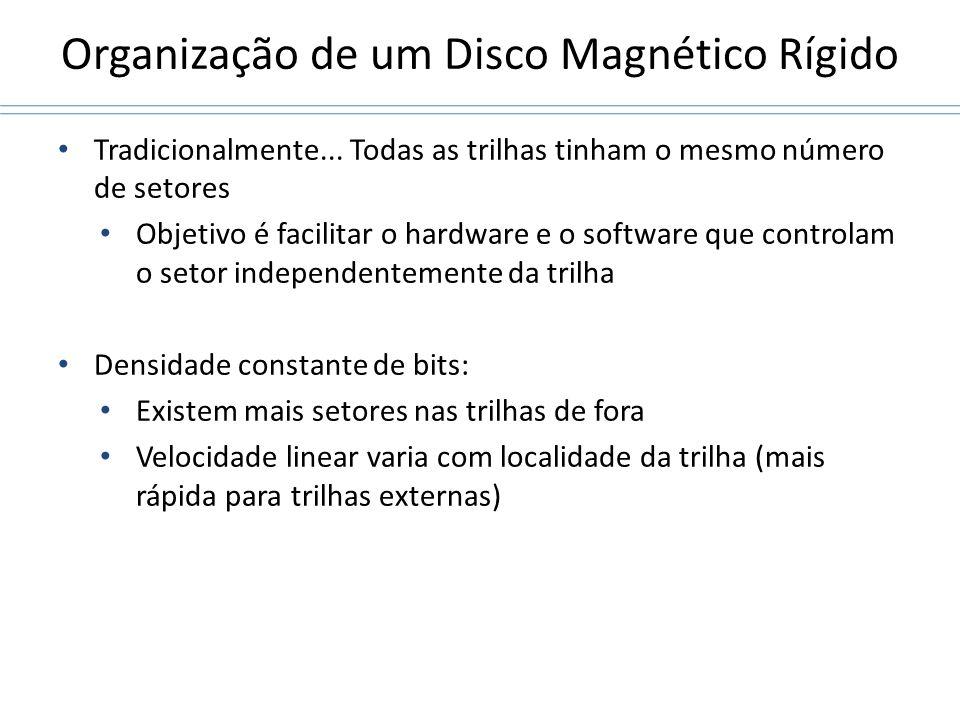 Organização de um Disco Magnético Rígido