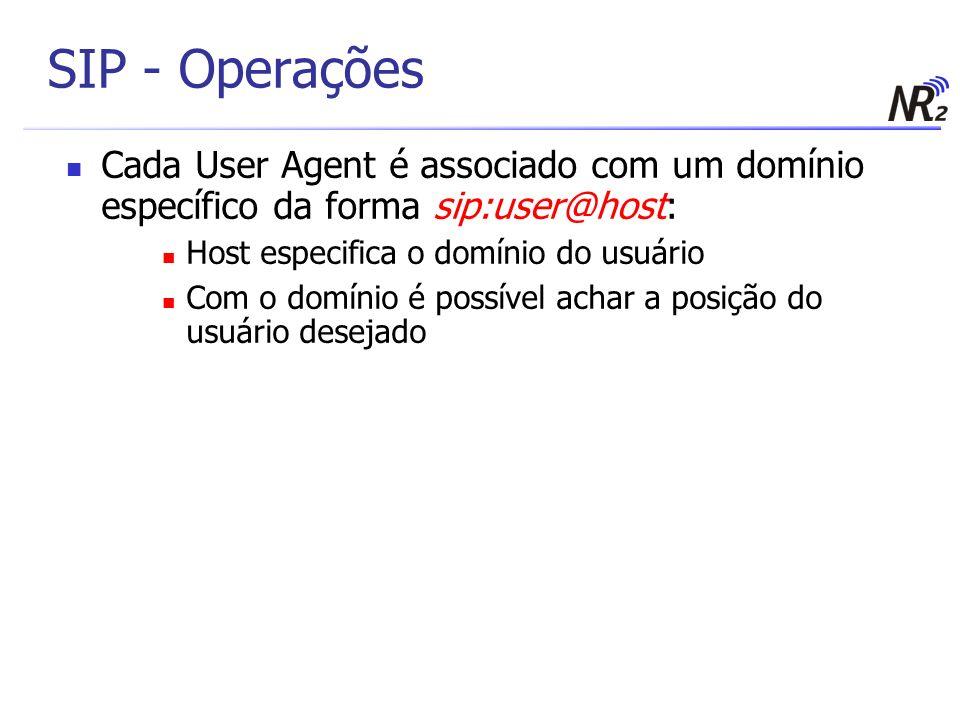 SIP - Operações Cada User Agent é associado com um domínio específico da forma sip:user@host: Host especifica o domínio do usuário.