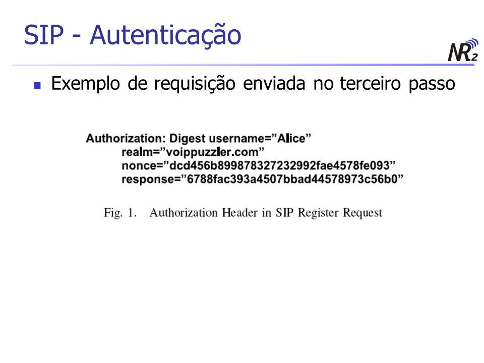SIP - Autenticação Exemplo de requisição enviada no terceiro passo 13