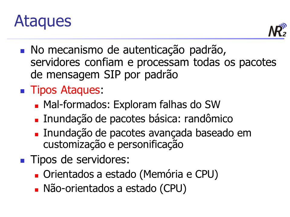 Ataques No mecanismo de autenticação padrão, servidores confiam e processam todas os pacotes de mensagem SIP por padrão.