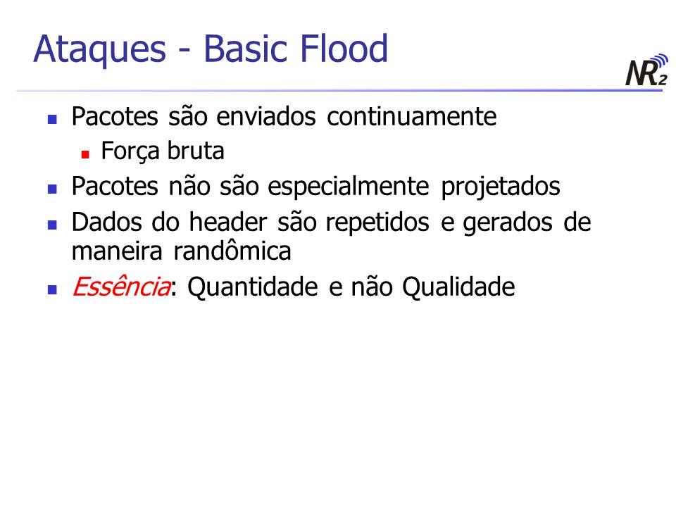 Ataques - Basic Flood Pacotes são enviados continuamente
