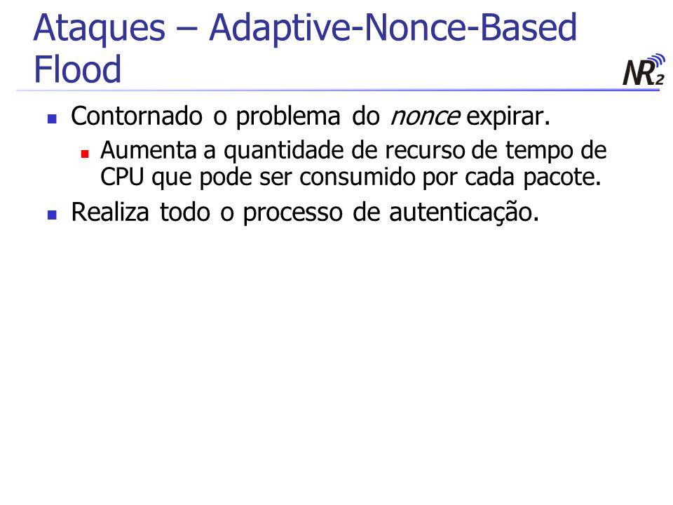 Ataques – Adaptive-Nonce-Based Flood