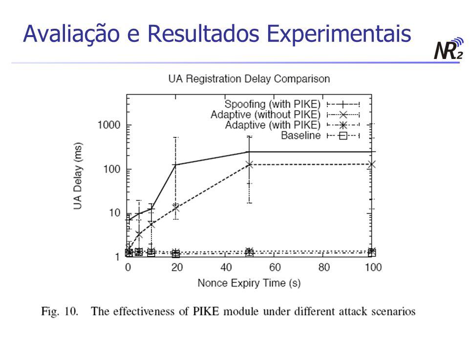 Avaliação e Resultados Experimentais