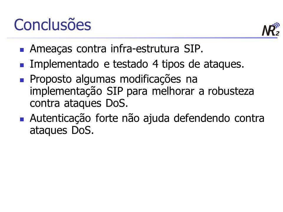 Conclusões Ameaças contra infra-estrutura SIP.