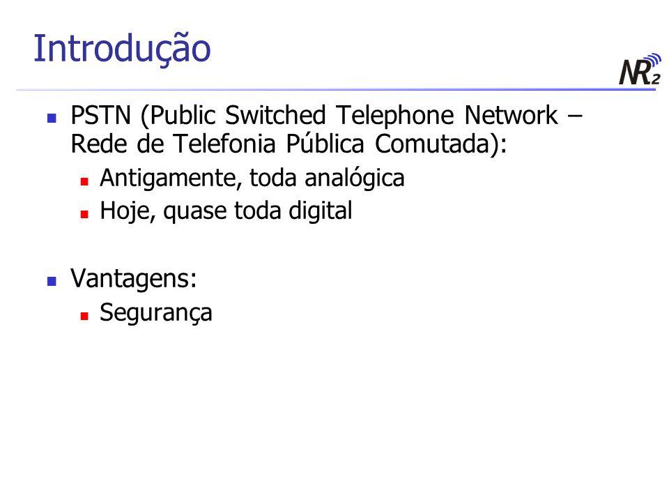 Introdução PSTN (Public Switched Telephone Network – Rede de Telefonia Pública Comutada): Antigamente, toda analógica.