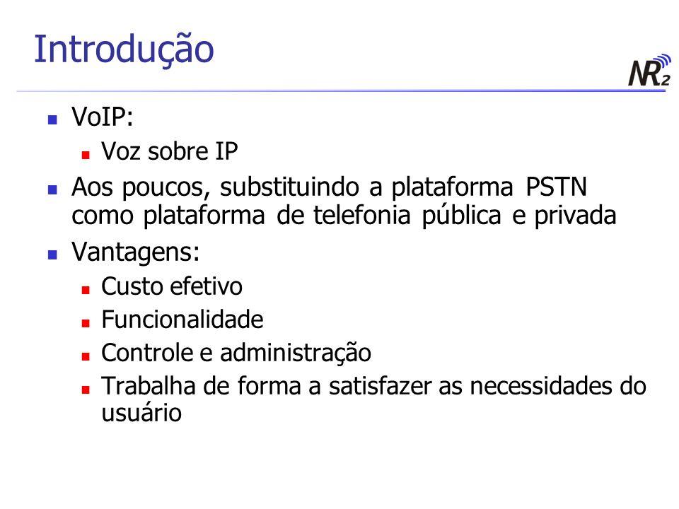 Introdução VoIP: Voz sobre IP. Aos poucos, substituindo a plataforma PSTN como plataforma de telefonia pública e privada.