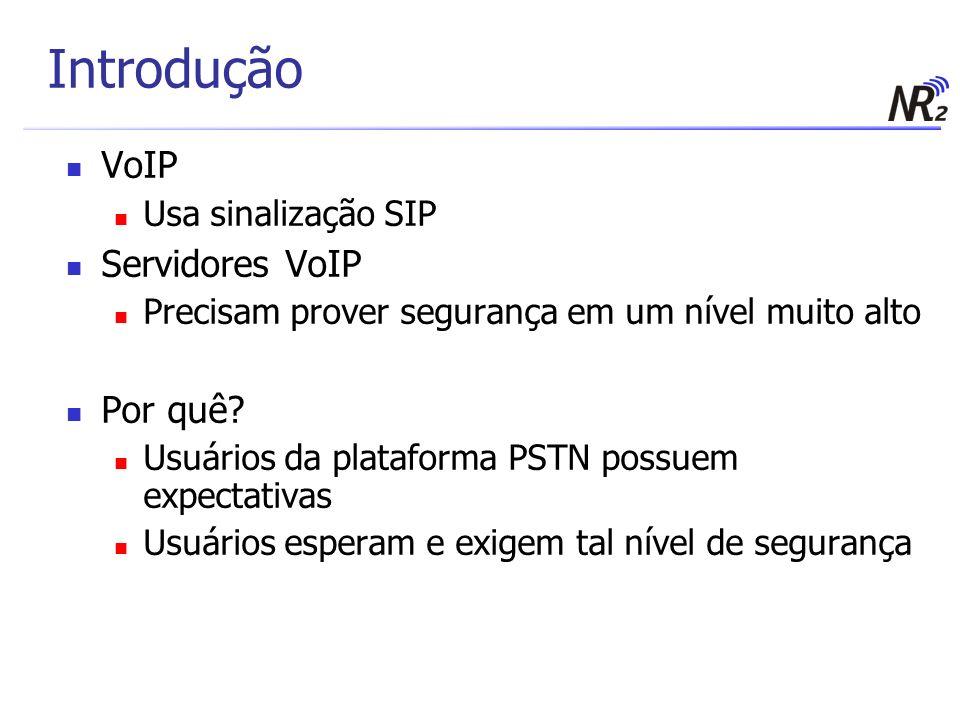 Introdução VoIP Servidores VoIP Por quê Usa sinalização SIP