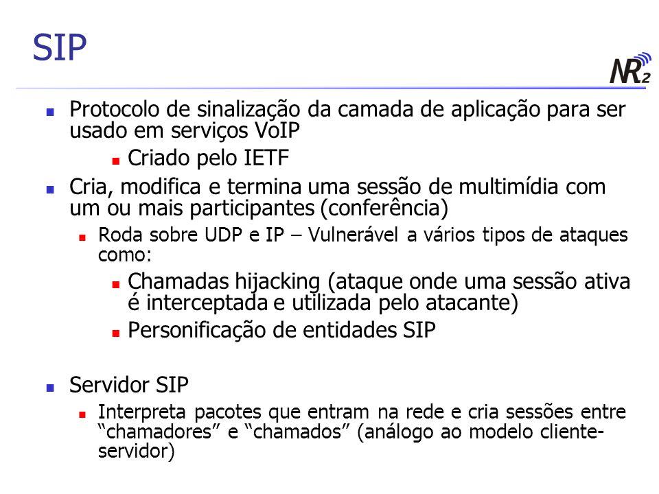 SIP Protocolo de sinalização da camada de aplicação para ser usado em serviços VoIP. Criado pelo IETF.