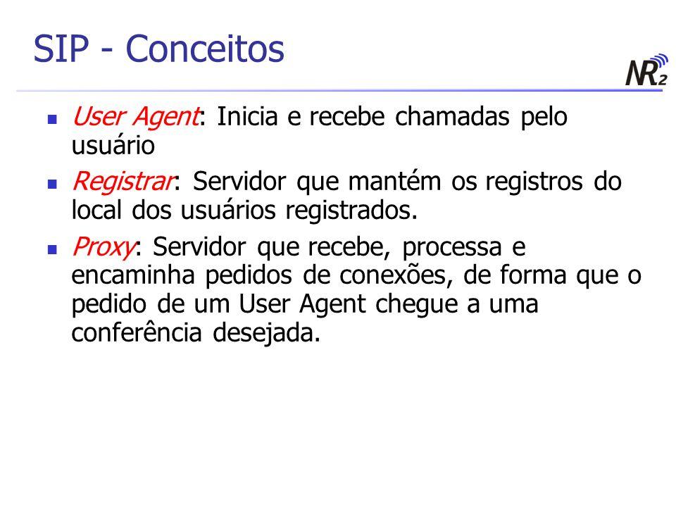 SIP - Conceitos User Agent: Inicia e recebe chamadas pelo usuário