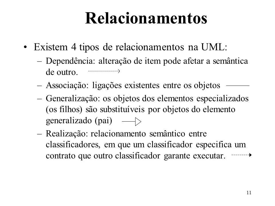 Relacionamentos Existem 4 tipos de relacionamentos na UML: