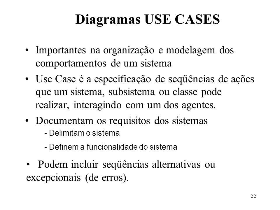 Diagramas USE CASES Importantes na organização e modelagem dos comportamentos de um sistema.