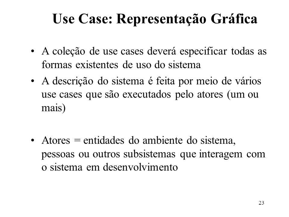 Use Case: Representação Gráfica