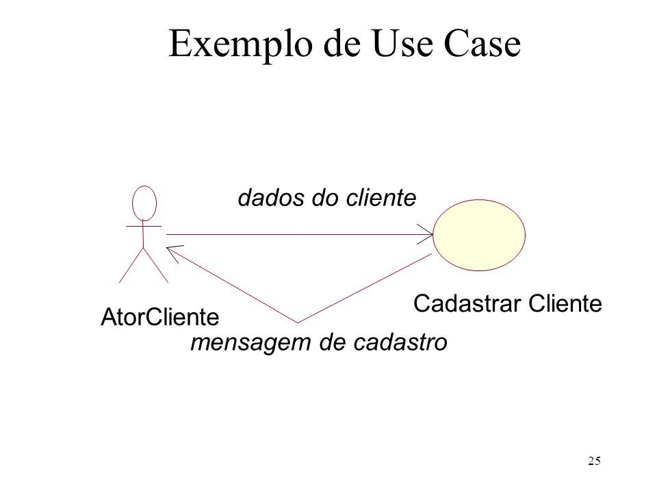 Exemplo de Use Case dados do cliente Cadastrar Cliente AtorCliente