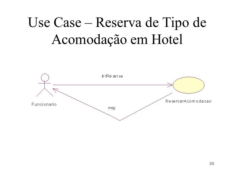 Use Case – Reserva de Tipo de Acomodação em Hotel