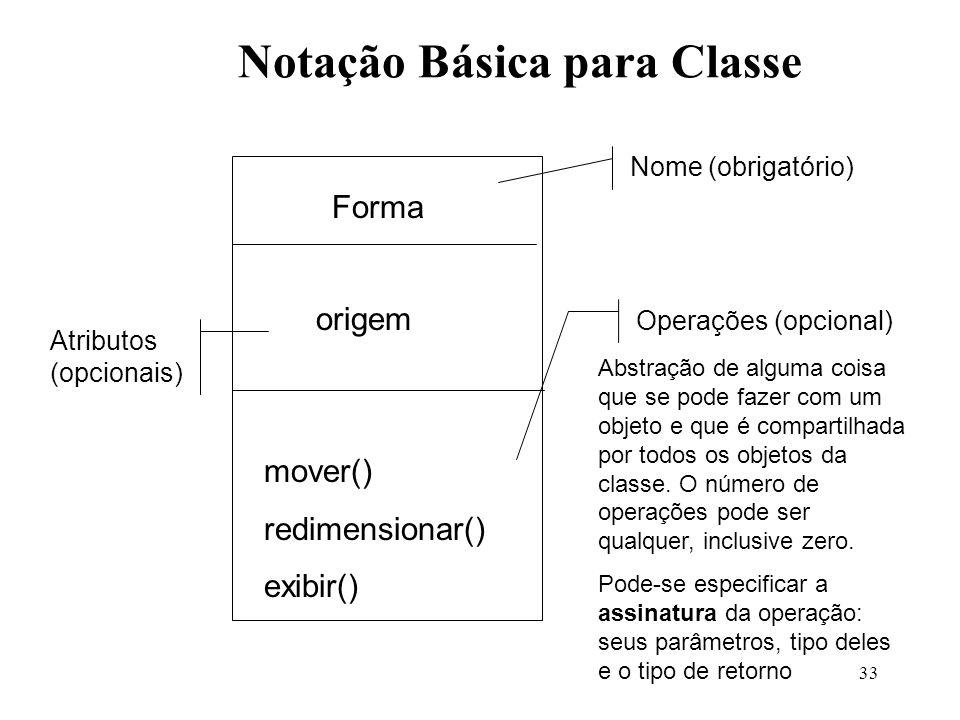 Notação Básica para Classe