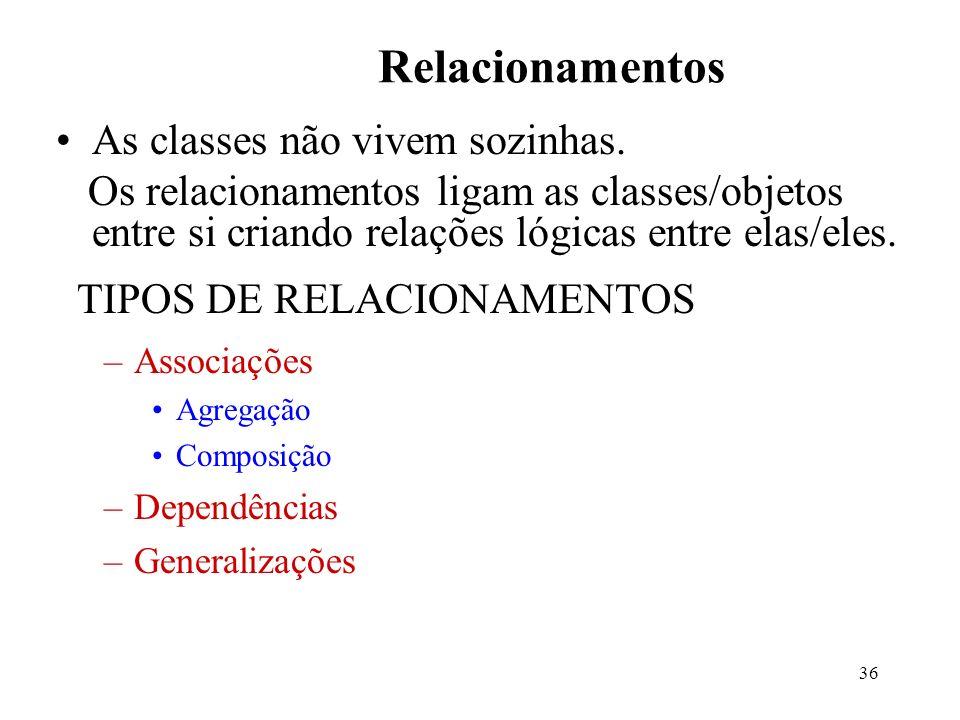 Relacionamentos As classes não vivem sozinhas.