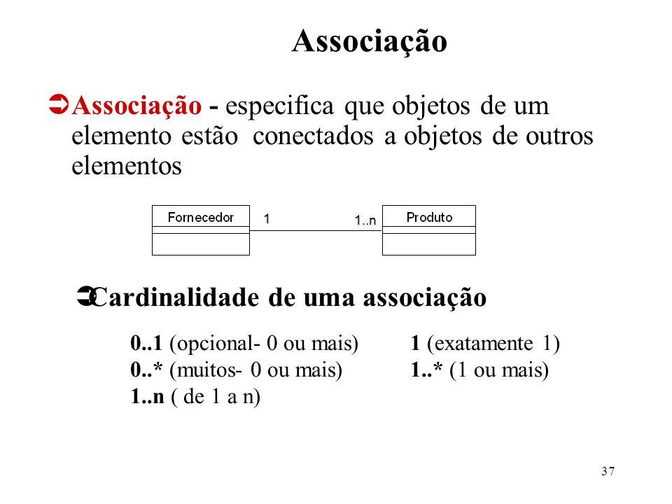 Associação Associação - especifica que objetos de um elemento estão conectados a objetos de outros elementos.