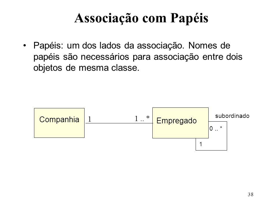 Associação com Papéis Papéis: um dos lados da associação. Nomes de papéis são necessários para associação entre dois objetos de mesma classe.