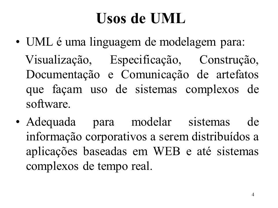 Usos de UML UML é uma linguagem de modelagem para: