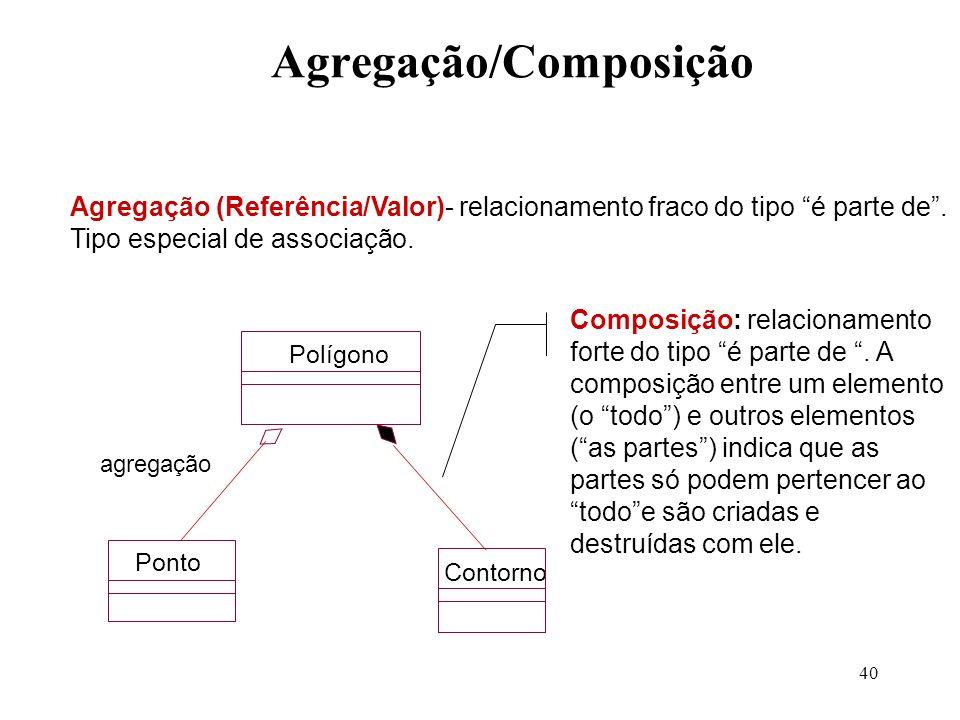 Agregação/Composição