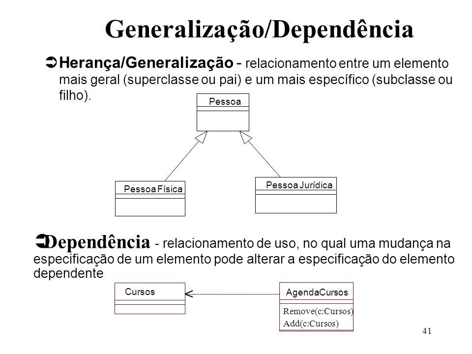 Generalização/Dependência