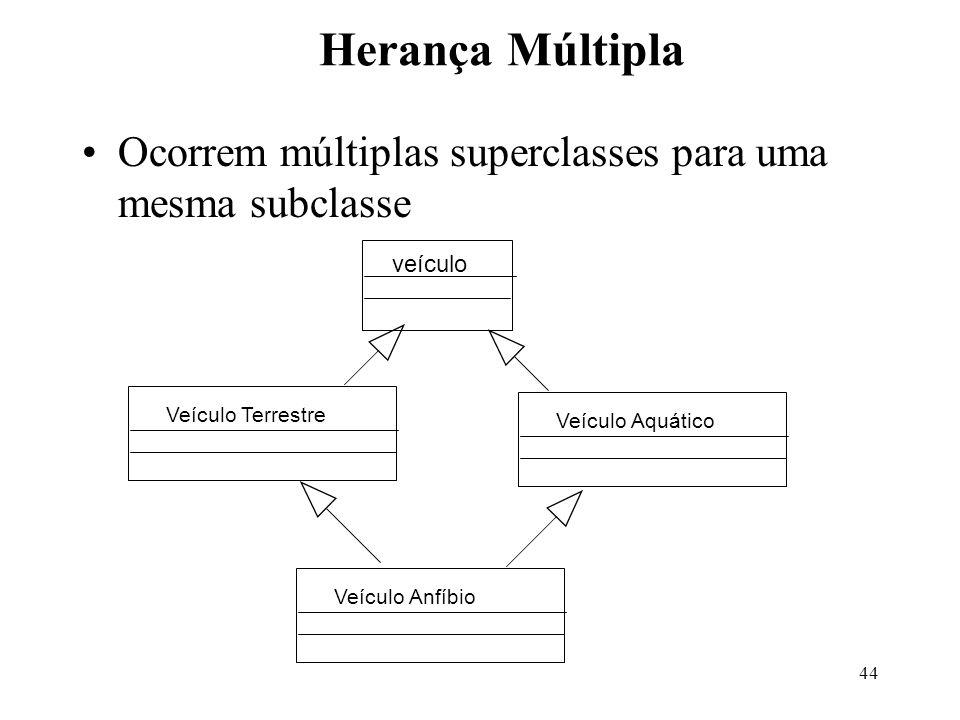 Herança Múltipla Ocorrem múltiplas superclasses para uma mesma subclasse. veículo. Veículo Terrestre.