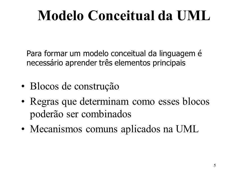 Modelo Conceitual da UML