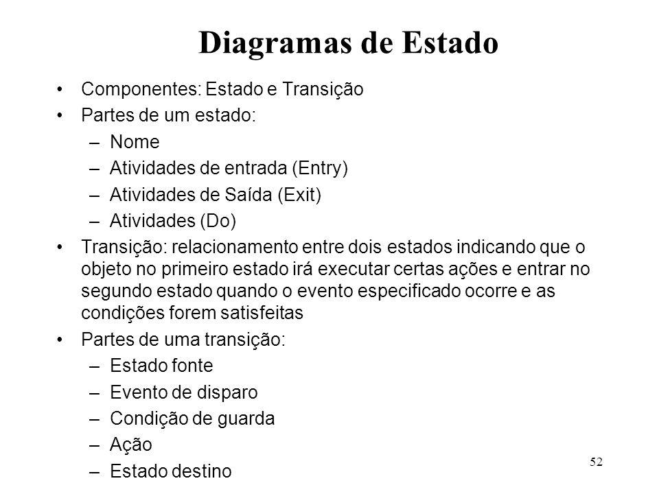 Diagramas de Estado Componentes: Estado e Transição