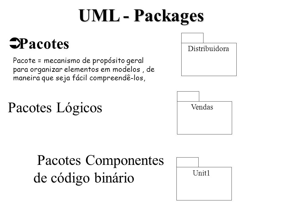 UML - Packages Pacotes Pacotes Lógicos Pacotes Componentes