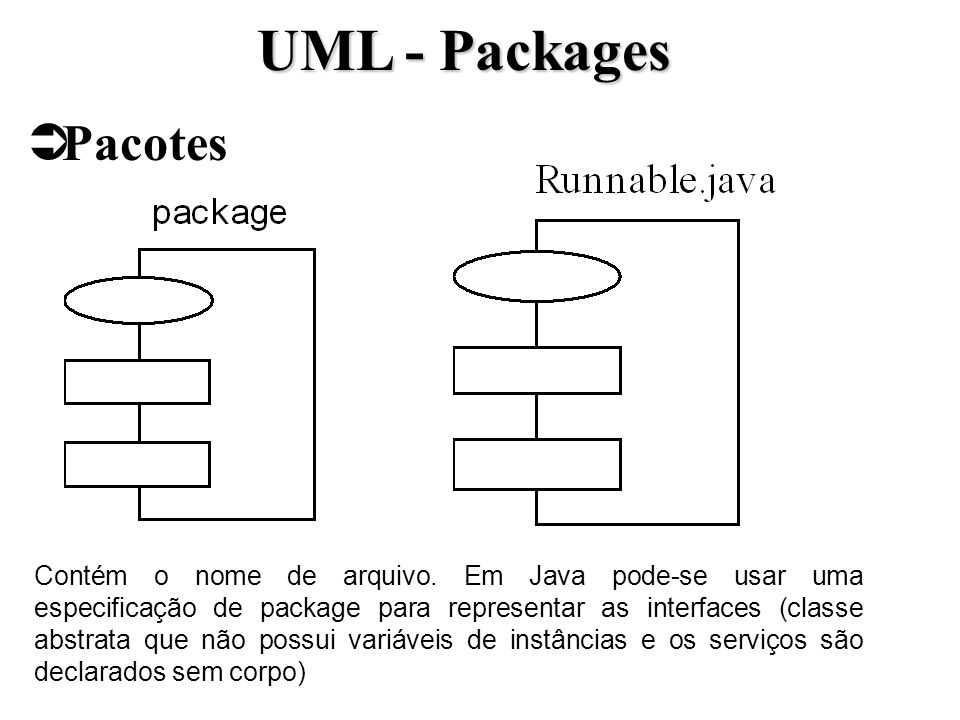 UML - Packages Pacotes.