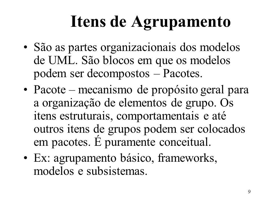 Itens de Agrupamento São as partes organizacionais dos modelos de UML. São blocos em que os modelos podem ser decompostos – Pacotes.