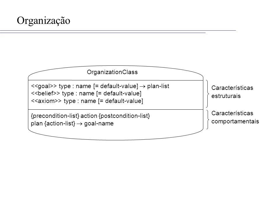 Organização OrganizationClass