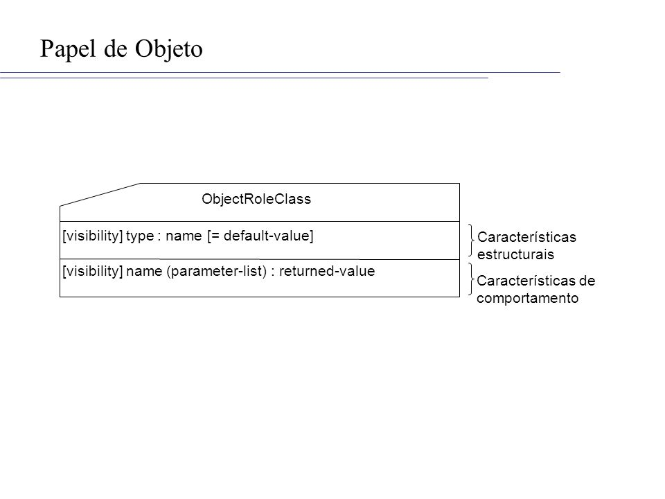 Papel de Objeto ObjectRoleClass