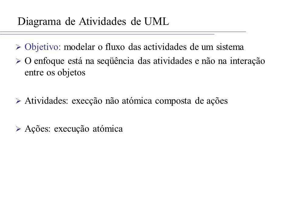 Diagrama de Atividades de UML