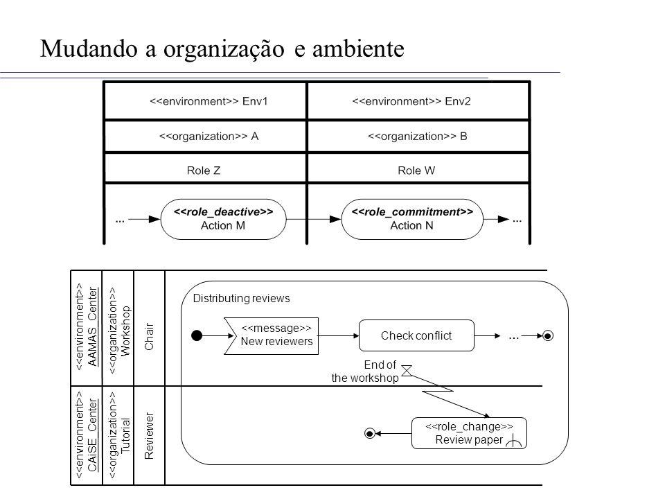 Mudando a organização e ambiente