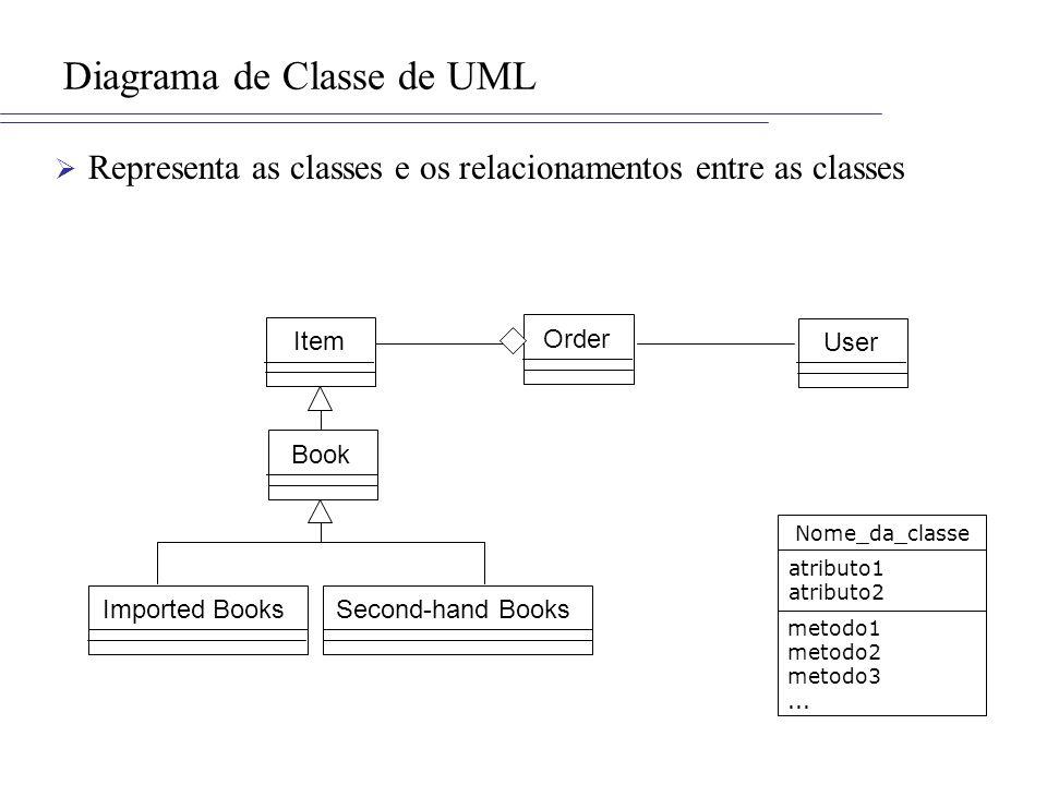 Diagrama de Classe de UML