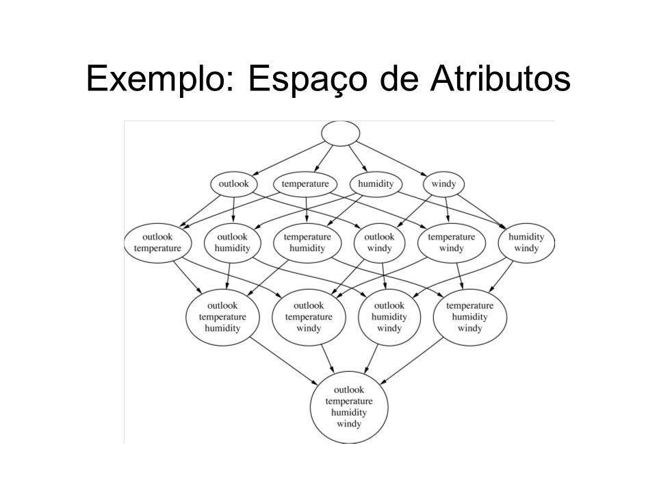 Exemplo: Espaço de Atributos