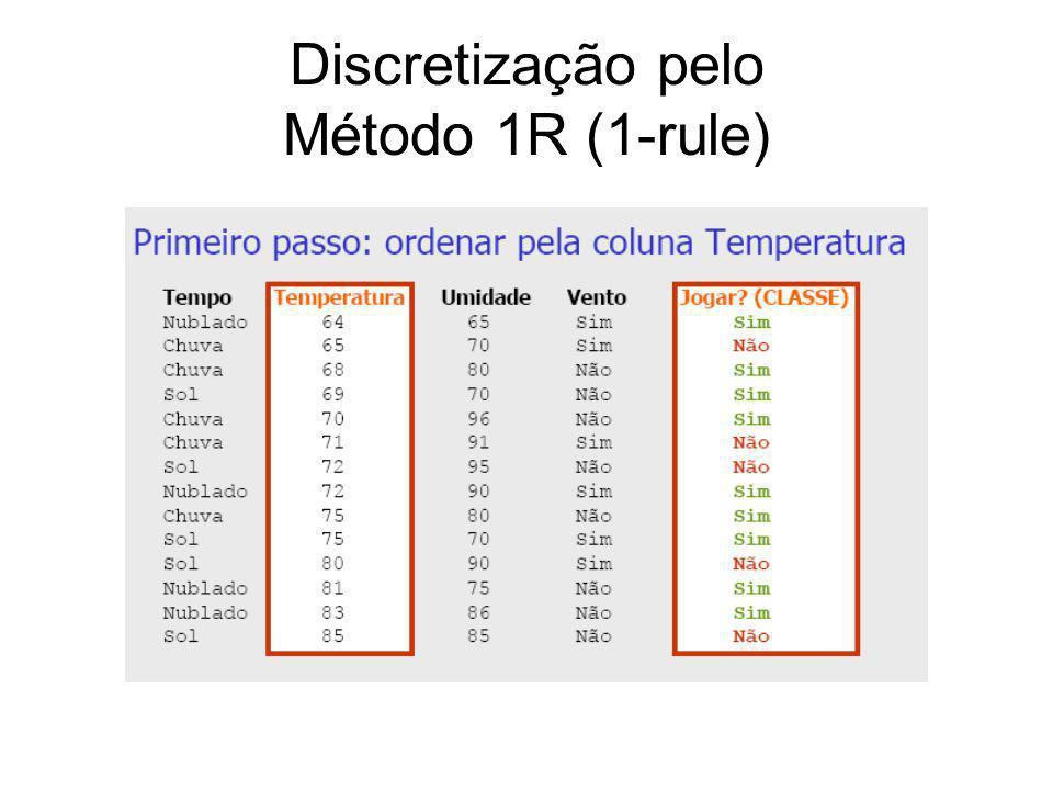 Discretização pelo Método 1R (1-rule)
